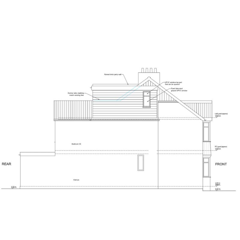 Kensington planning