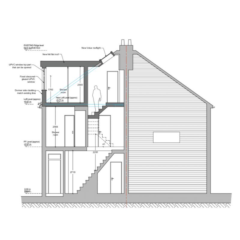 Southwark planning